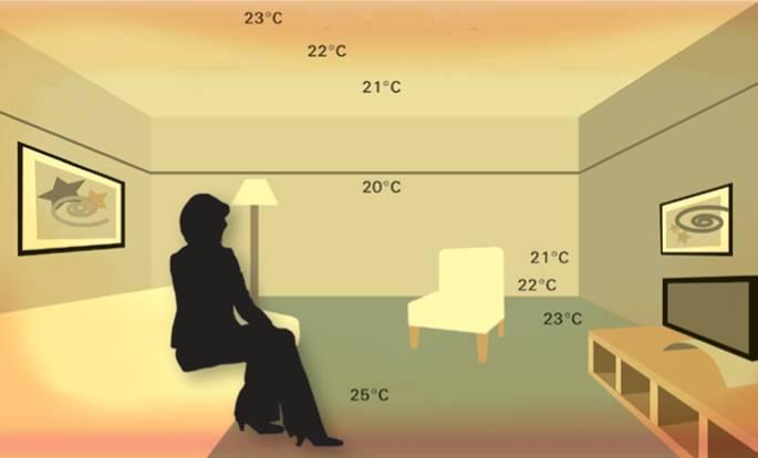 мам термобелье какая комфортная температура для новорожденного может